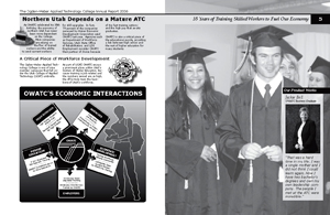 CollegeAnnual06 Web_Spread1T